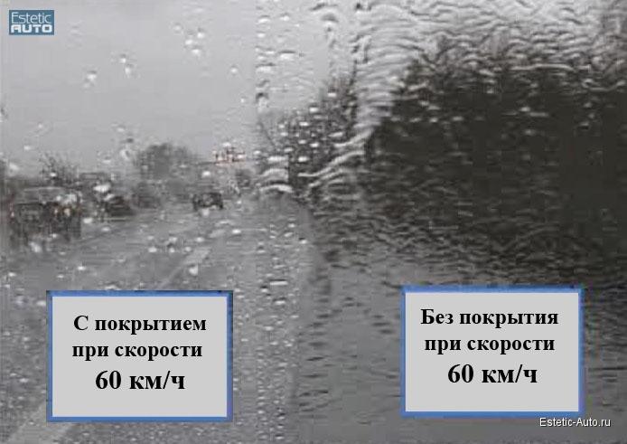Антидождь в Челябинске